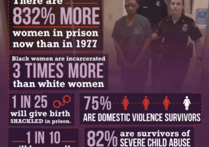 'Orange Is The New Black' Is Reality For Thousands Of Women